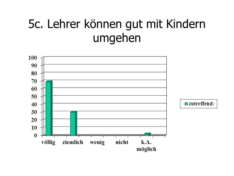 5c. Lehrer können gut mit Kindern umgehen