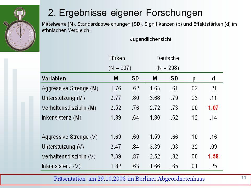 10 2. Ergebnisse eigener Forschungen Präsentation am 29.10.2008 im Berliner Abgeordnetenhaus