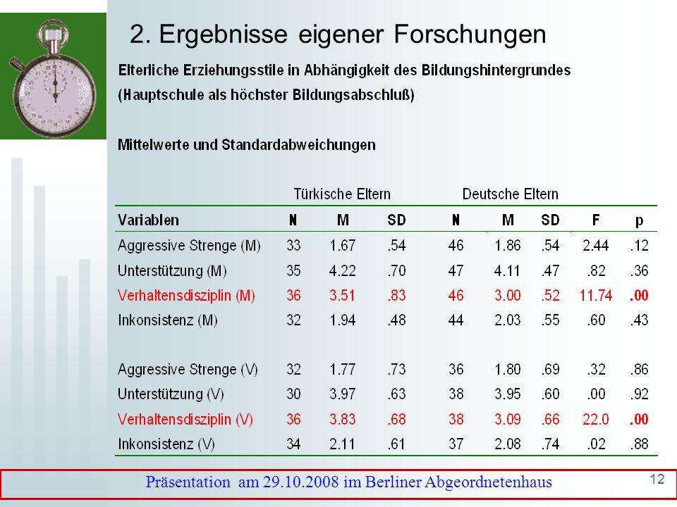 11 Präsentation am 29.10.2008 im Berliner Abgeordnetenhaus 2. Ergebnisse eigener Forschungen