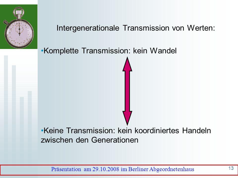 12 Präsentation am 29.10.2008 im Berliner Abgeordnetenhaus 2. Ergebnisse eigener Forschungen