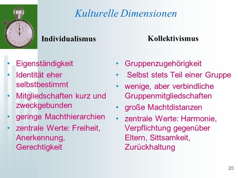 19 Sackmann (2001): Türkische Muslime in Deutschland – Zur Bedeutung der Religion 1/3der befragten Muslime: Keine Religionsbindung; Religion kein Inte