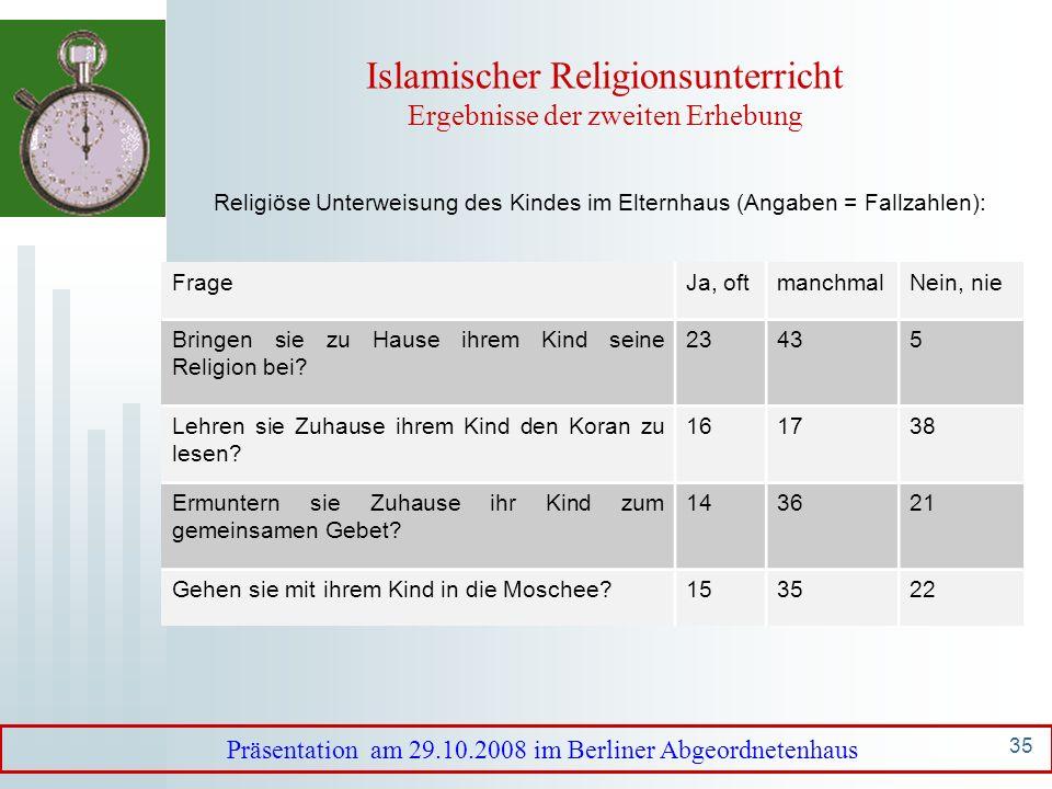 34 Islamischer Religionsunterricht in Niedersachsen Ergebnisse der zweiten Erhebung Haltung zu anderen Religionen (Angaben in Prozent) Vergleich muslimischer Schüler (MS) mit der Kontrollgruppe (KG) FrageJa, immer ManchmalEher selten Nein, nie Wünschst Du dir mehr Kenntnisse über andere Religionen.
