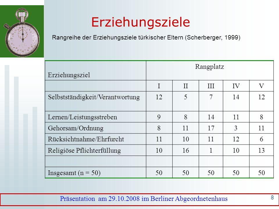 7 Forschungsbefunde Erziehungskompetente Eltern haben kompetente Kinder Aber: autoritativer Erziehungsstil nicht kulturübergreifend wirksam Präsentation am 29.10.2008 im Berliner Abgeordnetenhaus
