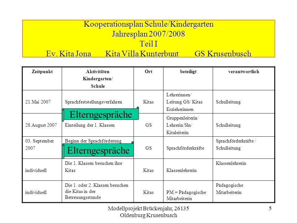 Modellprojekt Brückenjahr, 26135 Oldenburg Krusenbusch 5 Kooperationsplan Schule/Kindergarten Jahresplan 2007/2008 Teil I Ev. Kita JonaKita Villa Kunt