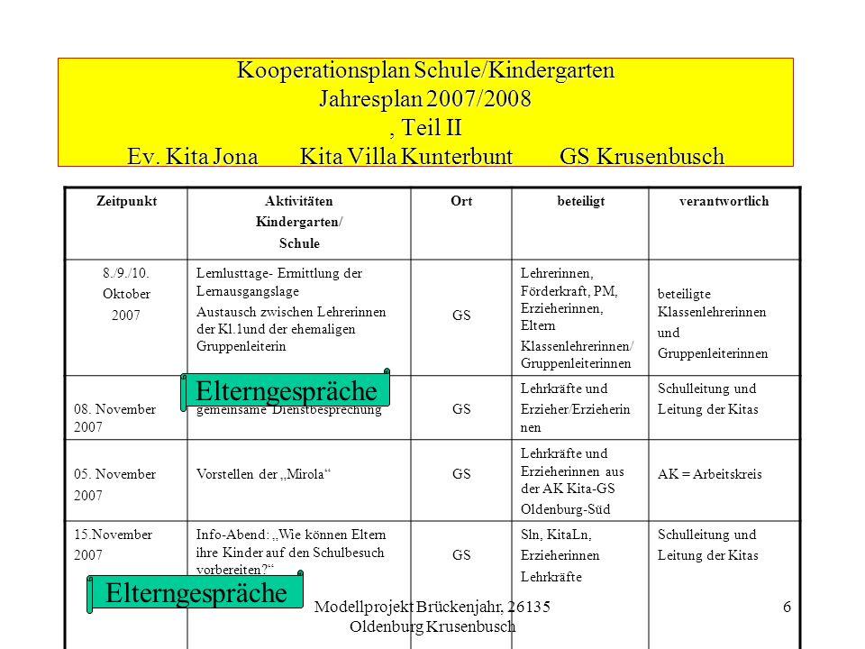 Modellprojekt Brückenjahr, 26135 Oldenburg Krusenbusch 7 Kooperationsplan Schule/Kindergarten Jahresplan 2007/2008, Teil III Ev.