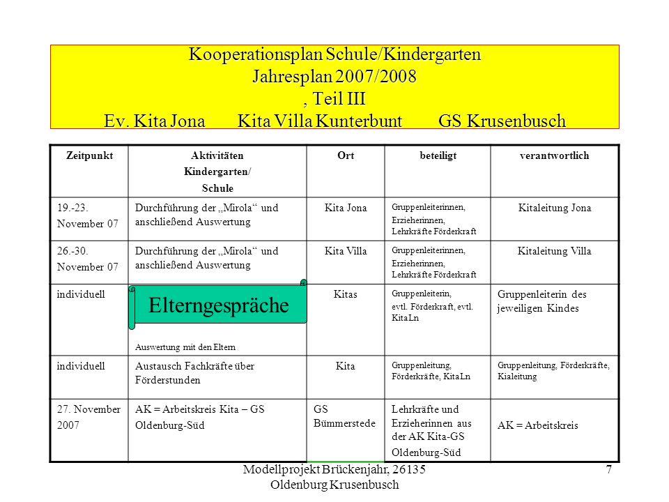 Modellprojekt Brückenjahr, 26135 Oldenburg Krusenbusch 7 Kooperationsplan Schule/Kindergarten Jahresplan 2007/2008, Teil III Ev. Kita JonaKita Villa K