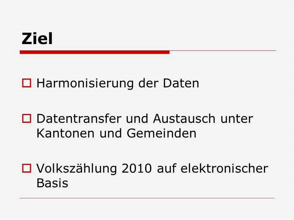 Ziel Harmonisierung der Daten Datentransfer und Austausch unter Kantonen und Gemeinden Volkszählung 2010 auf elektronischer Basis