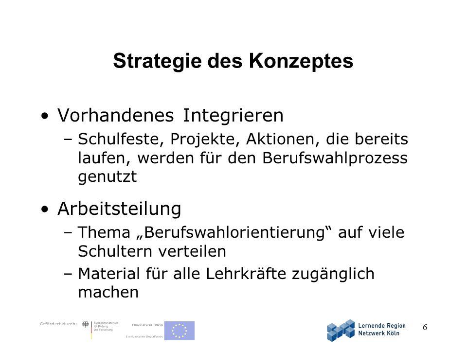 Gefördert durch: 6 Strategie des Konzeptes Vorhandenes Integrieren –Schulfeste, Projekte, Aktionen, die bereits laufen, werden für den Berufswahlproze