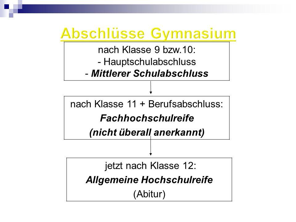 nach Klasse 9 bzw.10: - Hauptschulabschluss - Mittlerer Schulabschluss nach Klasse 11 + Berufsabschluss: Fachhochschulreife (nicht überall anerkannt) jetzt nach Klasse 12: Allgemeine Hochschulreife (Abitur)
