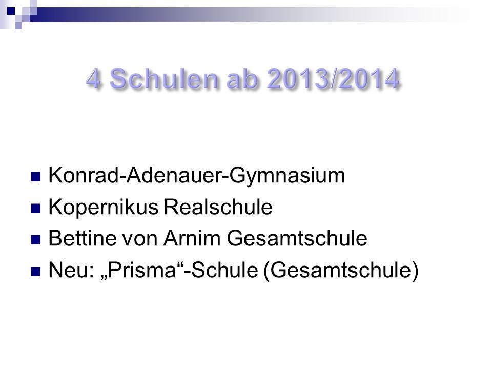 Konrad-Adenauer-Gymnasium Kopernikus Realschule Bettine von Arnim Gesamtschule Neu: Prisma-Schule (Gesamtschule)