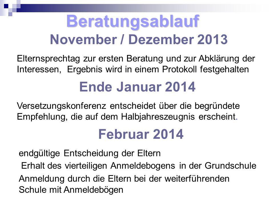 November / Dezember 2013 Elternsprechtag zur ersten Beratung und zur Abklärung der Interessen, Ergebnis wird in einem Protokoll festgehalten Ende Janu