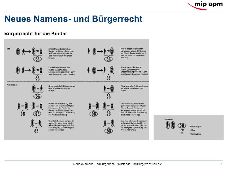 Neues Namens- und Bürgerrecht, Zivilstands- und Bürgerrechtsdienst18 Neues Namens- und Bürgerrecht 11.Wann ändert das Bürger-/Burgerrecht eines Kindes im Zusammenhang einer Änderung des Familiennamens.