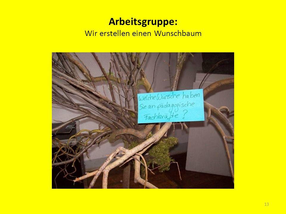 Arbeitsgruppe: Wir erstellen einen Wunschbaum 13