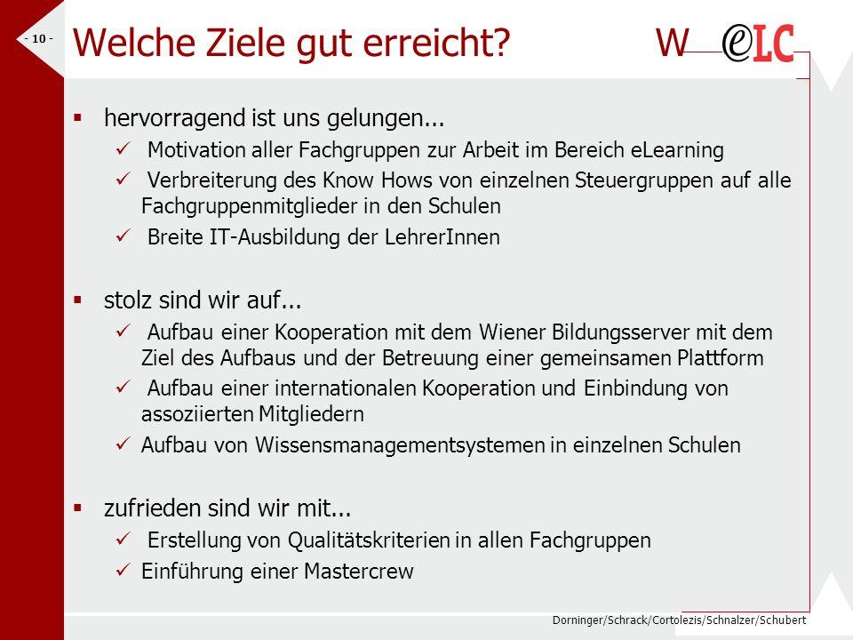 Dorninger/Schrack/Cortolezis/Schnalzer/Schubert - 10 - Welche Ziele gut erreicht? W hervorragend ist uns gelungen... Motivation aller Fachgruppen zur