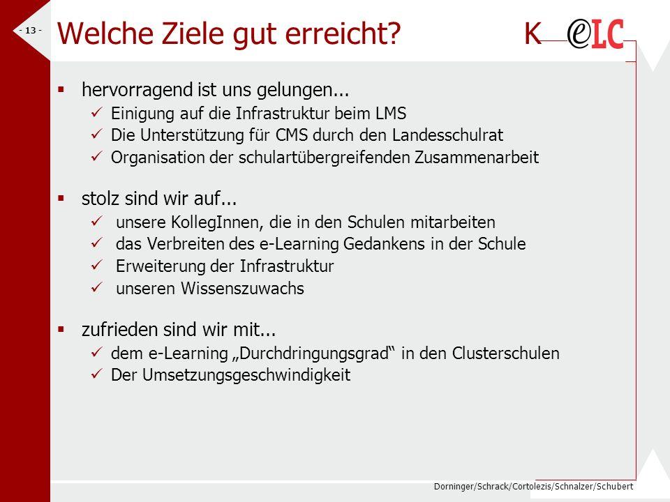 Dorninger/Schrack/Cortolezis/Schnalzer/Schubert - 13 - Welche Ziele gut erreicht? K hervorragend ist uns gelungen... Einigung auf die Infrastruktur be