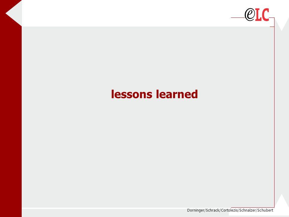 Dorninger/Schrack/Cortolezis/Schnalzer/Schubert lessons learned