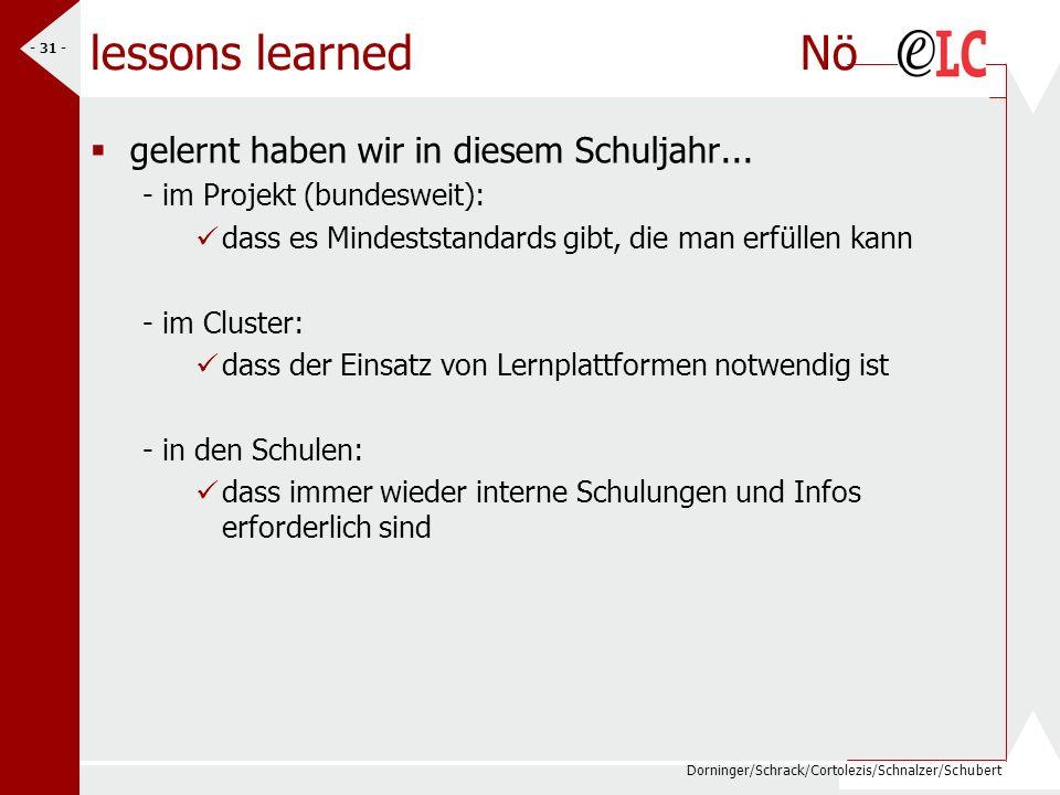 Dorninger/Schrack/Cortolezis/Schnalzer/Schubert - 31 - lessons learned Nö gelernt haben wir in diesem Schuljahr... - im Projekt (bundesweit): dass es