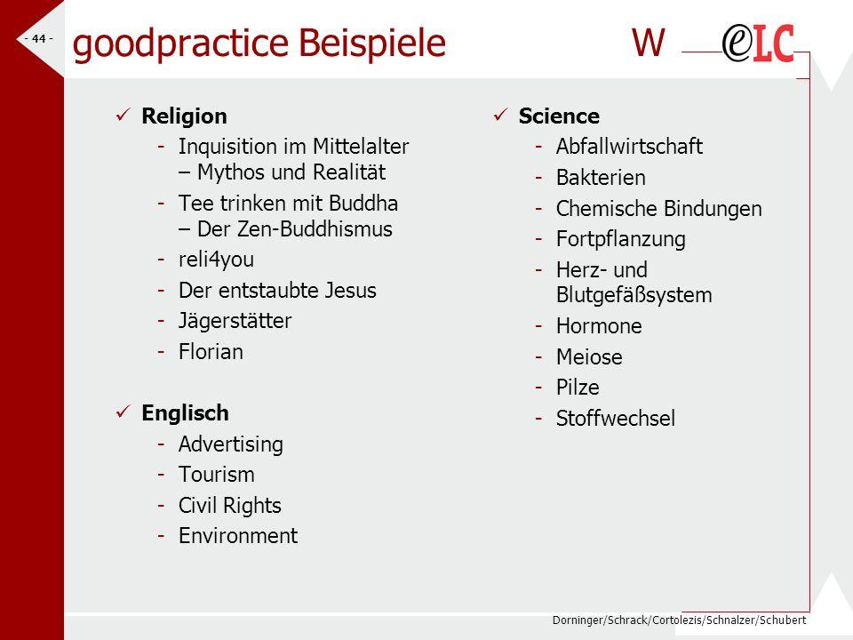Dorninger/Schrack/Cortolezis/Schnalzer/Schubert - 45 - goodpractice Beispiele Bg folgende goodpractice Beispiele bringen wir in das Clusterprojekt ein...