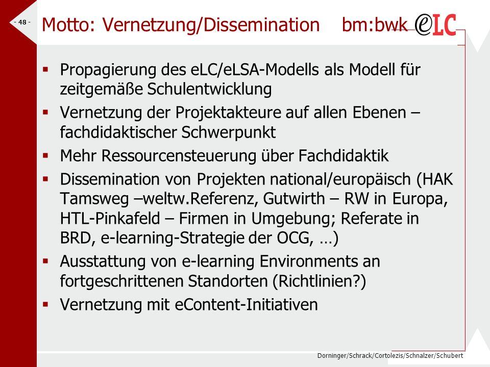 Dorninger/Schrack/Cortolezis/Schnalzer/Schubert - 48 - Motto: Vernetzung/Dissemination bm:bwk Propagierung des eLC/eLSA-Modells als Modell für zeitgem