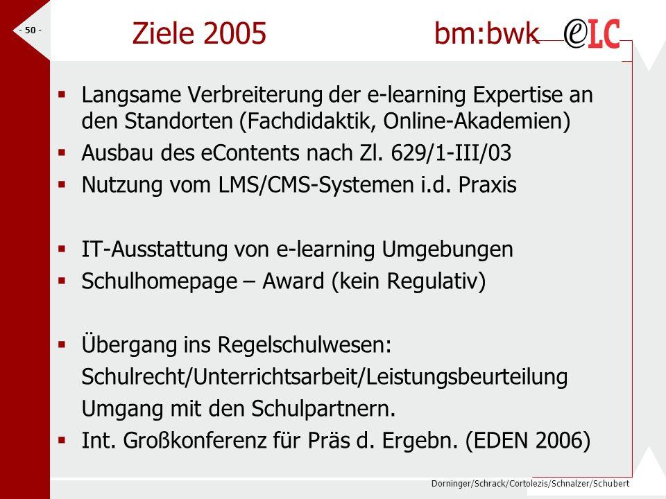 Dorninger/Schrack/Cortolezis/Schnalzer/Schubert - 50 - Ziele 2005 bm:bwk Langsame Verbreiterung der e-learning Expertise an den Standorten (Fachdidakt
