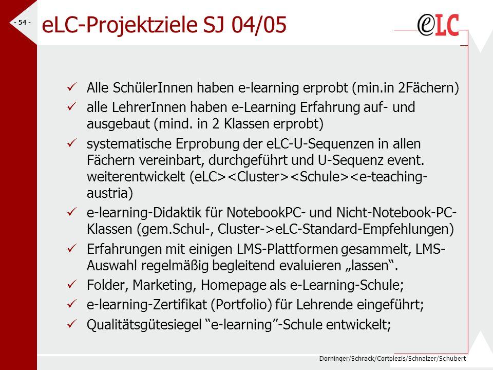 Dorninger/Schrack/Cortolezis/Schnalzer/Schubert - 55 - Projektarchitektur 2004/05 Clusterboard (Winter- und Sommersemester) Clusterinterne Zusammenarbeit (Fokus: Erprobung, SE, PE, Projektzielumsetzung) je 2-3 Cluster zur clusterübergreifenden Zusammenarbeit und gem.Wissensaustausch e-teaching-austria (gemeinsame Wissensmanagementplattform) Clusterbesuche: Ziel- und Ergebnisevaluierung (Wintersemester) Schulleiter/innentagung (Sommersemester) Schulartenspezifischer Austausch (Sommersemester) Assoziierte Mitglieder (je nach Vereinbarung im Cluster)
