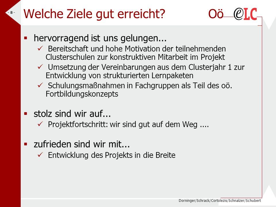 Dorninger/Schrack/Cortolezis/Schnalzer/Schubert - 8 - Welche Ziele gut erreicht? Oö hervorragend ist uns gelungen... Bereitschaft und hohe Motivation