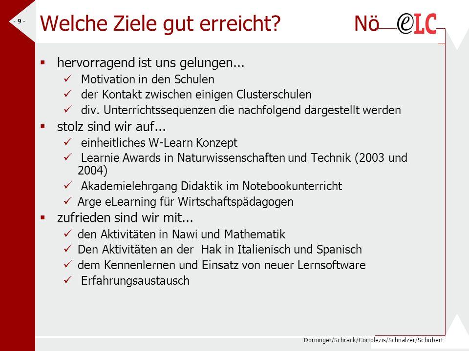 Dorninger/Schrack/Cortolezis/Schnalzer/Schubert - 9 - Welche Ziele gut erreicht? Nö hervorragend ist uns gelungen... Motivation in den Schulen der Kon