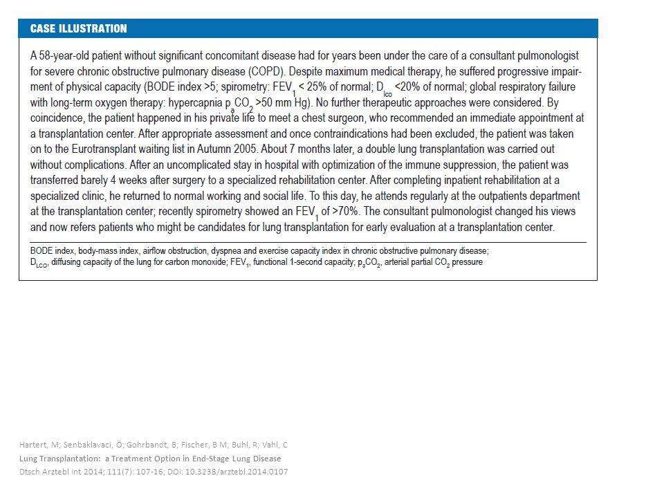 Hartert, M; Senbaklavaci, Ö; Gohrbandt, B; Fischer, B M; Buhl, R; Vahl, C Lung Transplantation: a Treatment Option in End-Stage Lung Disease Dtsch Arztebl Int 2014; 111(7): 107-16; DOI: 10.3238/arztebl.2014.0107