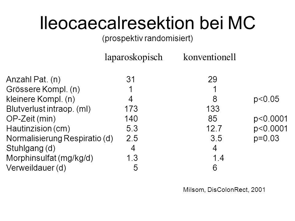 Ileocaecalresektion bei MC (prospektiv randomisiert) laparoskopischkonventionell Anzahl Pat. (n) 31 29 Grössere Kompl. (n) 11 kleinere Kompl. (n) 48 p