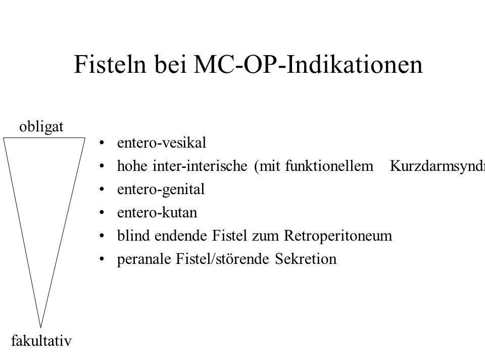 Fisteln bei MC-OP-Indikationen entero-vesikal hohe inter-interische (mit funktionellemKurzdarmsyndrom) entero-genital entero-kutan blind endende Fiste
