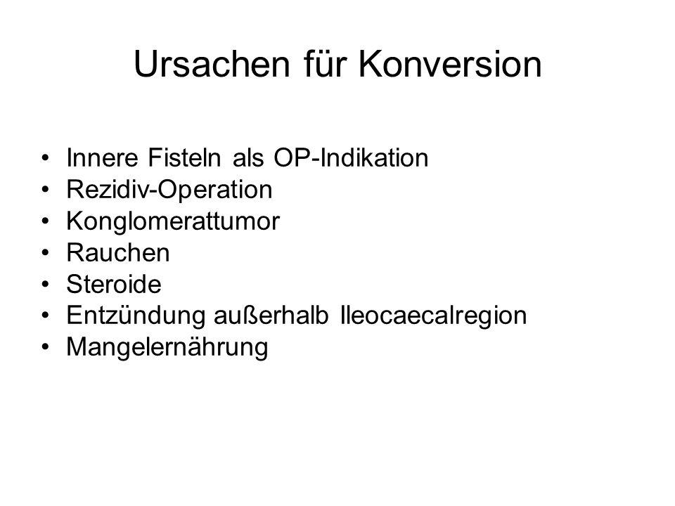 Ursachen für Konversion Innere Fisteln als OP-Indikation Rezidiv-Operation Konglomerattumor Rauchen Steroide Entzündung außerhalb Ileocaecalregion Man