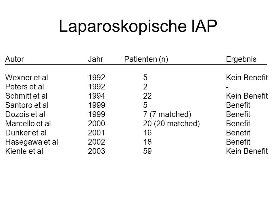 AutorJahr Patienten (n)Ergebnis Wexner et al19925Kein Benefit Peters et al19922- Schmitt et al199422Kein Benefit Santoro et al19995Benefit Dozois et a