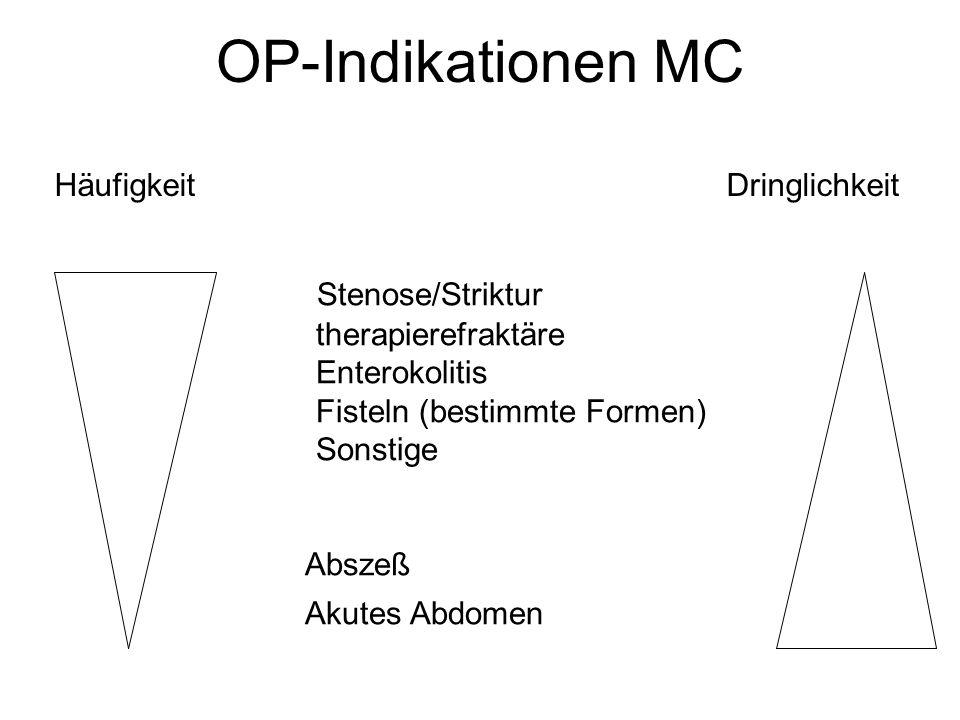 OP-Indikationen MC Stenose/Striktur therapierefraktäre Enterokolitis Fisteln (bestimmte Formen) Sonstige Abszeß Akutes Abdomen HäufigkeitDringlichkeit