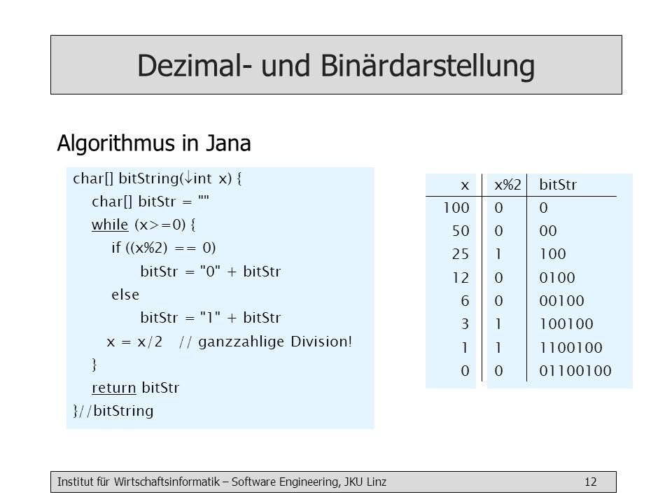 Institut für Wirtschaftsinformatik – Software Engineering, JKU Linz 12 Dezimal- und Binärdarstellung Algorithmus in Jana char[] bitString( int x) { char[] bitStr = while (x>=0) { if ((x%2) == 0) bitStr = 0 + bitStr else bitStr = 1 + bitStr x = x/2 // ganzzahlige Division.