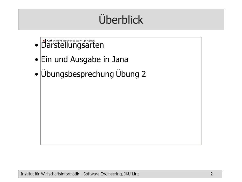 Institut für Wirtschaftsinformatik – Software Engineering, JKU Linz 2 Darstellungsarten Ein und Ausgabe in Jana Übungsbesprechung Übung 2 Überblick