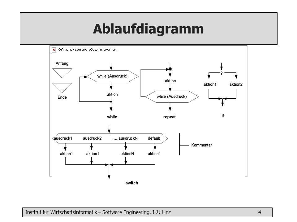 Institut für Wirtschaftsinformatik – Software Engineering, JKU Linz 4 Ablaufdiagramm