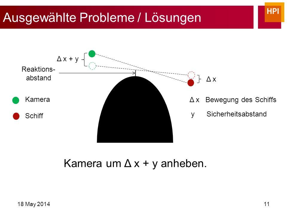 Ausgewählte Probleme / Lösungen 18 May 201411 Schiff Kamera Kamera um Δ x + y anheben.
