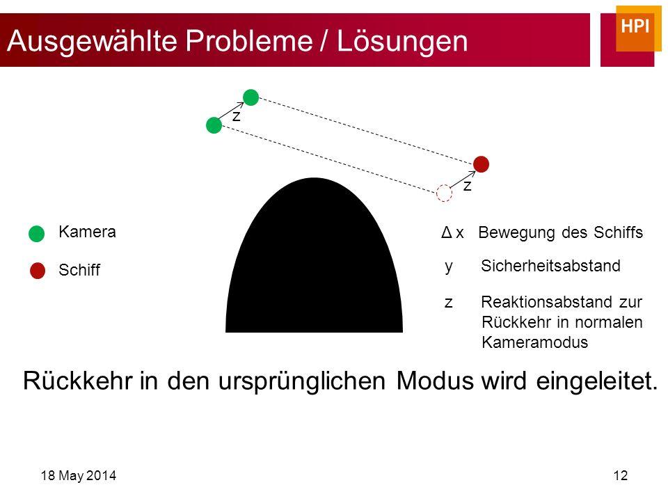 Ausgewählte Probleme / Lösungen 18 May 201412 Schiff Kamera Rückkehr in den ursprünglichen Modus wird eingeleitet.