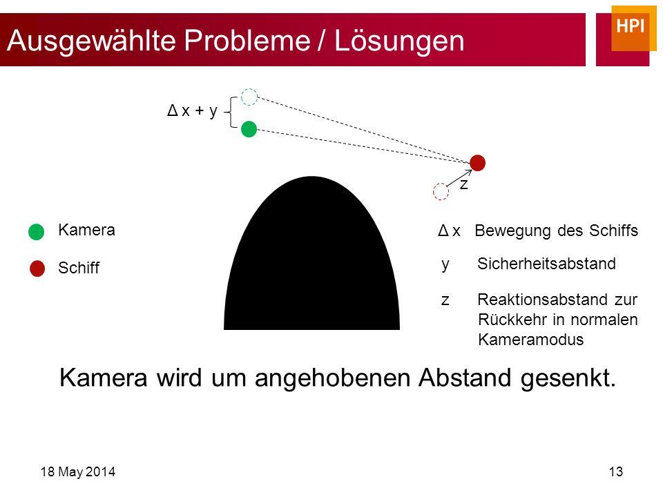 Ausgewählte Probleme / Lösungen 18 May 201413 Schiff Kamera Kamera wird um angehobenen Abstand gesenkt.