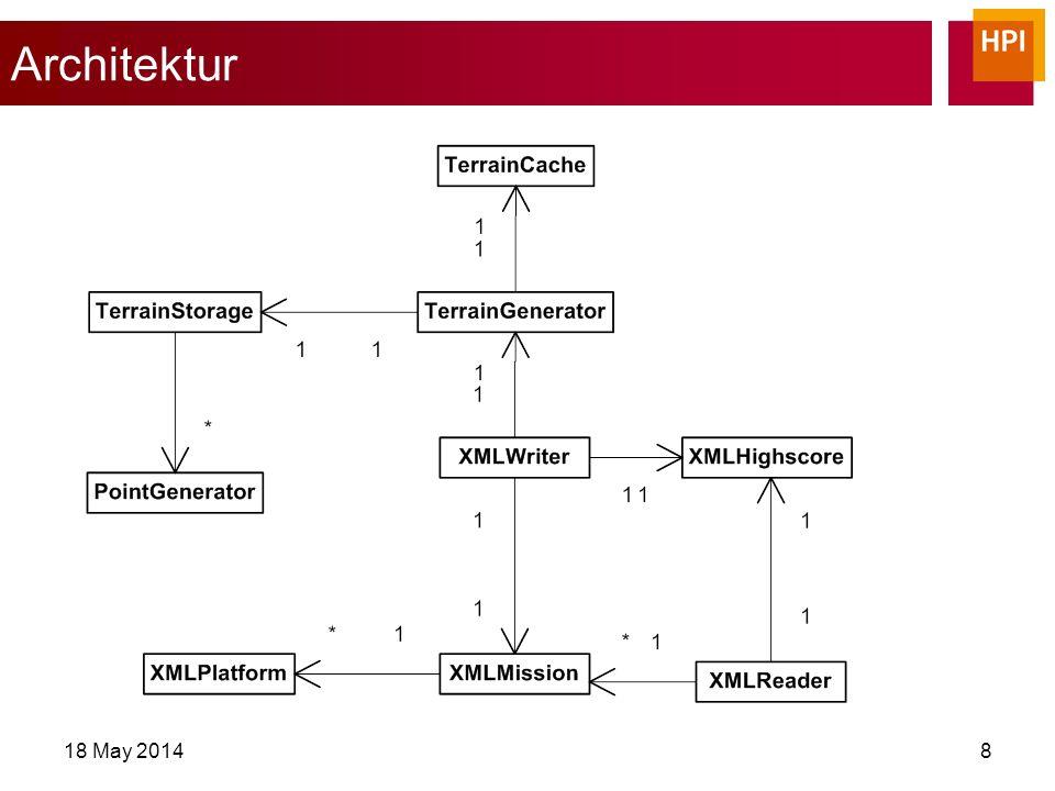 Ausgewählte Probleme / Lösungen 18 May 20149 Schiff Kamera Normale Kameraführung aktiv.