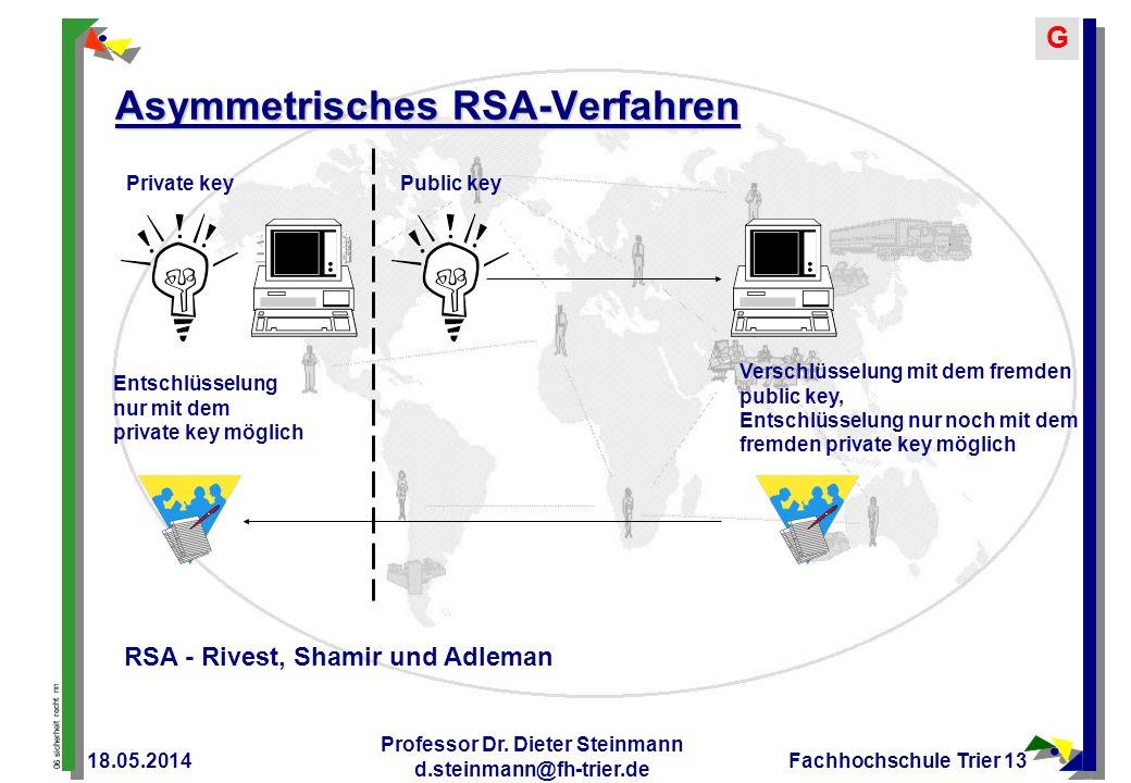 06 sicherheit recht nn G 18.05.2014 Professor Dr. Dieter Steinmann d.steinmann@fh-trier.de Fachhochschule Trier 13 Asymmetrisches RSA-Verfahren RSA -