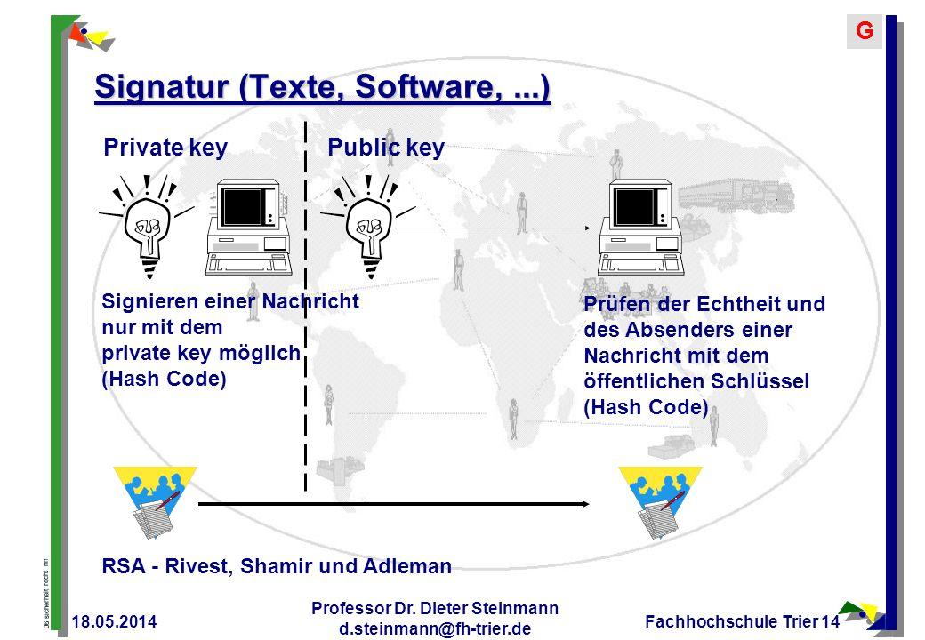06 sicherheit recht nn G 18.05.2014 Professor Dr. Dieter Steinmann d.steinmann@fh-trier.de Fachhochschule Trier 14 Signatur (Texte, Software,...) RSA