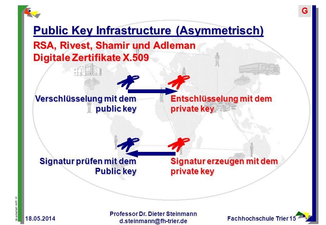 06 sicherheit recht nn G 18.05.2014 Professor Dr. Dieter Steinmann d.steinmann@fh-trier.de Fachhochschule Trier 15 Public Key Infrastructure (Asymmetr