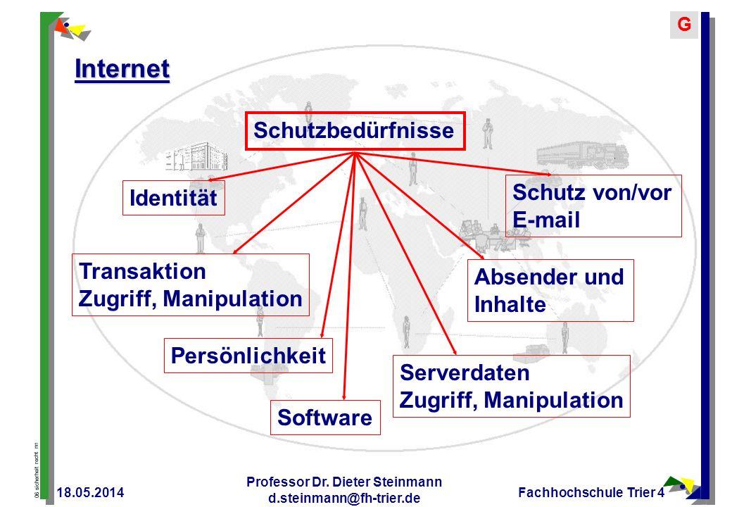 06 sicherheit recht nn G 18.05.2014 Professor Dr. Dieter Steinmann d.steinmann@fh-trier.de Fachhochschule Trier 4 Internet Schutzbedürfnisse Transakti