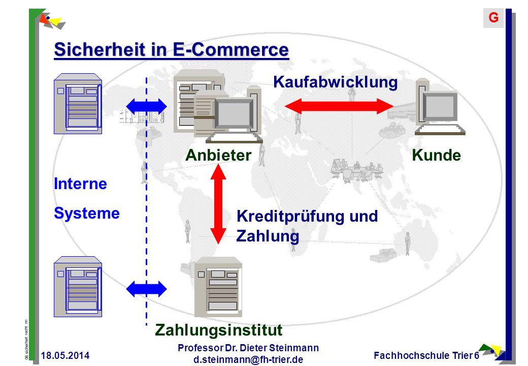 06 sicherheit recht nn G 18.05.2014 Professor Dr. Dieter Steinmann d.steinmann@fh-trier.de Fachhochschule Trier 6 Sicherheit in E-Commerce Kaufabwickl