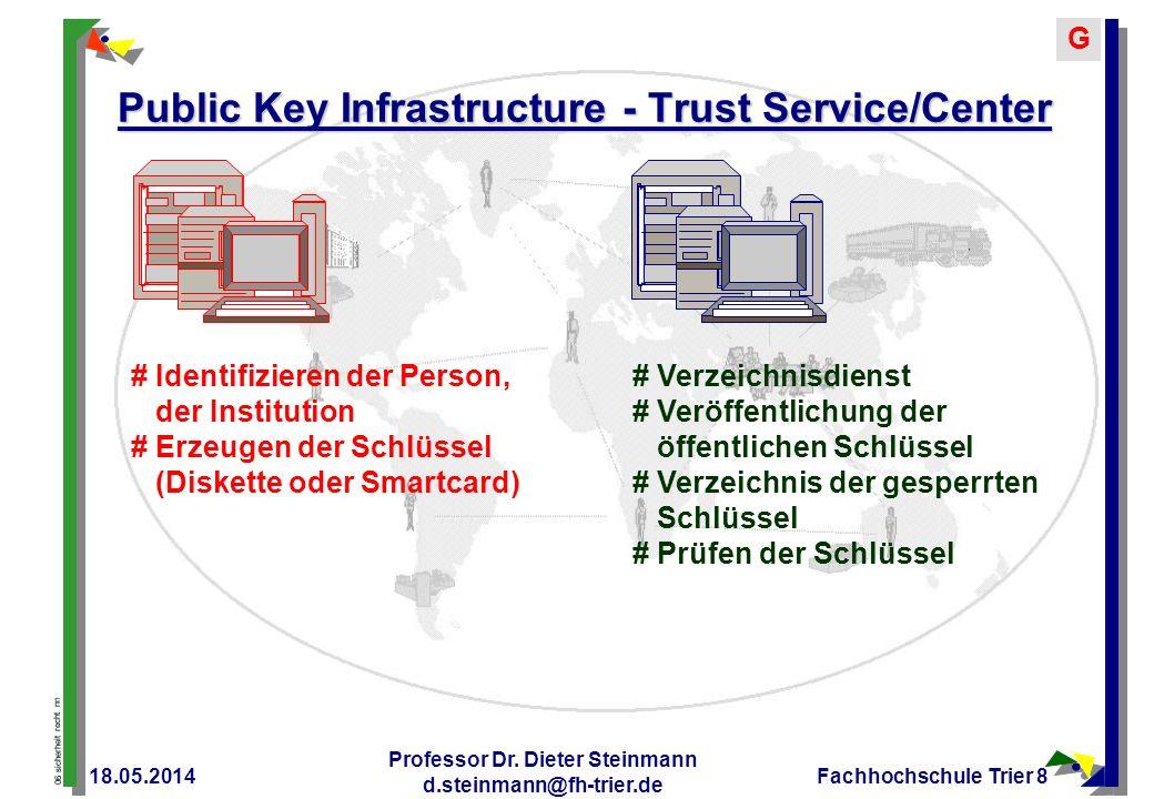 06 sicherheit recht nn G 18.05.2014 Professor Dr. Dieter Steinmann d.steinmann@fh-trier.de Fachhochschule Trier 8 Public Key Infrastructure - Trust Se