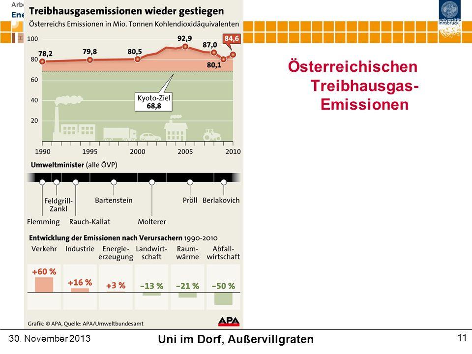 Österreichischen Treibhausgas- Emissionen 30. November 2013 Uni im Dorf, Außervillgraten 11