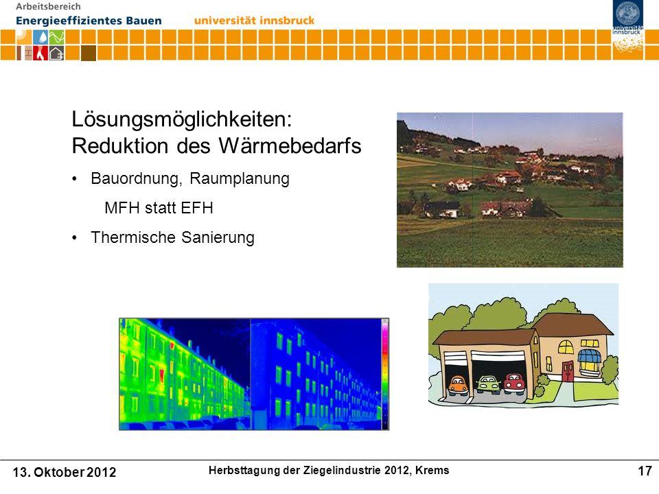 Lösungsmöglichkeiten: Reduktion des Wärmebedarfs Bauordnung, Raumplanung MFH statt EFH Thermische Sanierung 13.