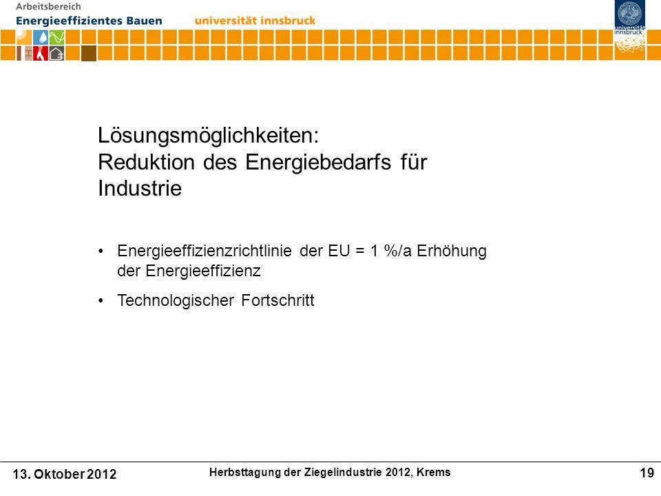 Lösungsmöglichkeiten: Reduktion des Energiebedarfs für Industrie Energieeffizienzrichtlinie der EU = 1 %/a Erhöhung der Energieeffizienz Technologischer Fortschritt 13.