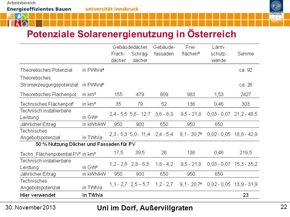 Potenziale Solarenergienutzung in Österreich 30. November 2013 Uni im Dorf, Außervillgraten 22